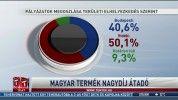 Magyar termék nagydíj átadó